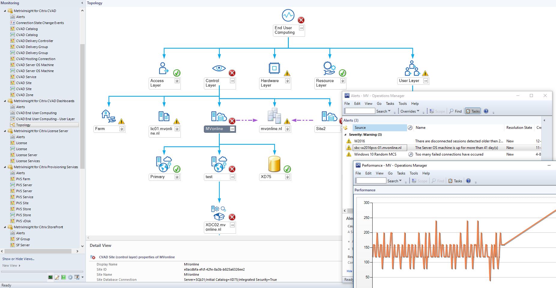SCOM Management Packs for Citrix | GripMatix
