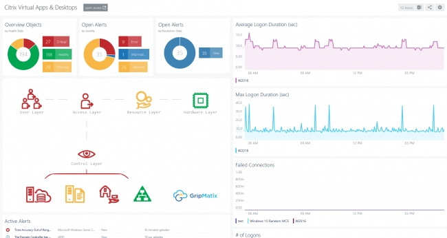 GripMatix create dashboard pack for monitoring Citrix